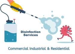 Virus Cleaning Commercial Industrial & Residential